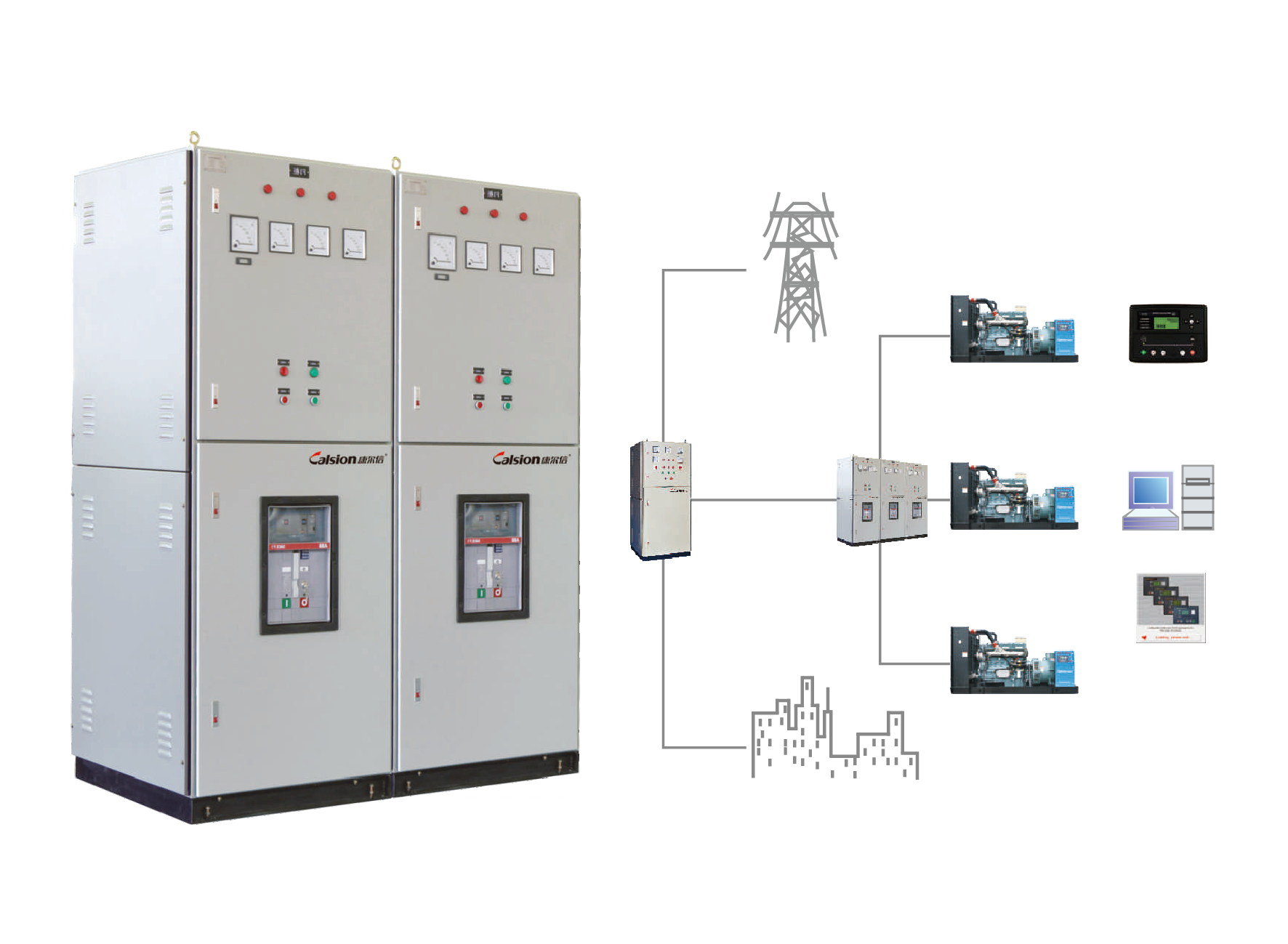 Soft Loading Transfer Switch further Generator Synchronization Diagram further 200 Kva Generator Hire together with Function And Arbitrary Waveform Generator Guidebook further Generator Synchronization Diagram. on generator synchronization panel